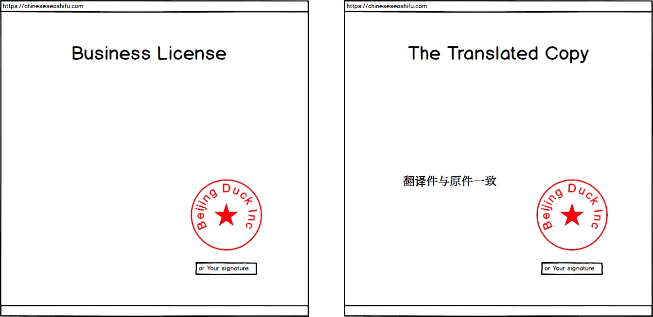 business license and the translated copy
